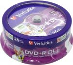 DVD+R 8,5 Gb DOUBLE LAYER Cake Box Printable
